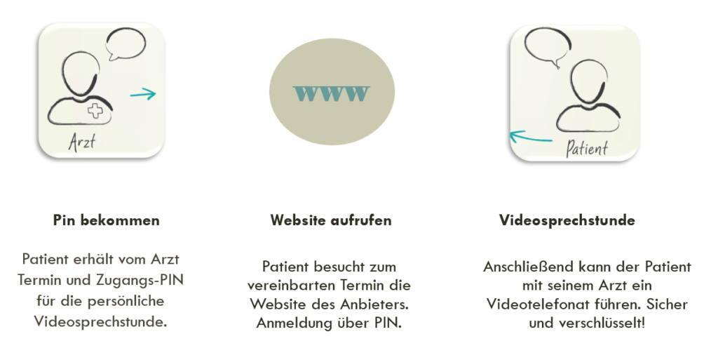 Unternehmung Gesundheit Hochfranken GmbH & Co. KG